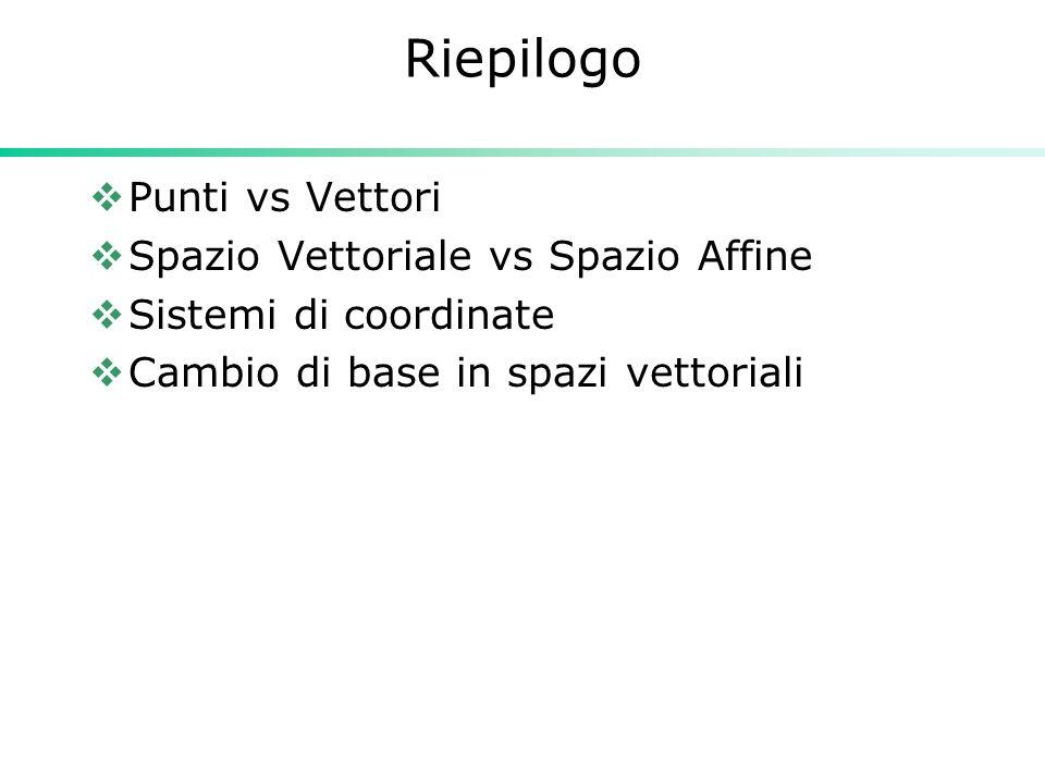 Riepilogo Punti vs Vettori Spazio Vettoriale vs Spazio Affine Sistemi di coordinate Cambio di base in spazi vettoriali