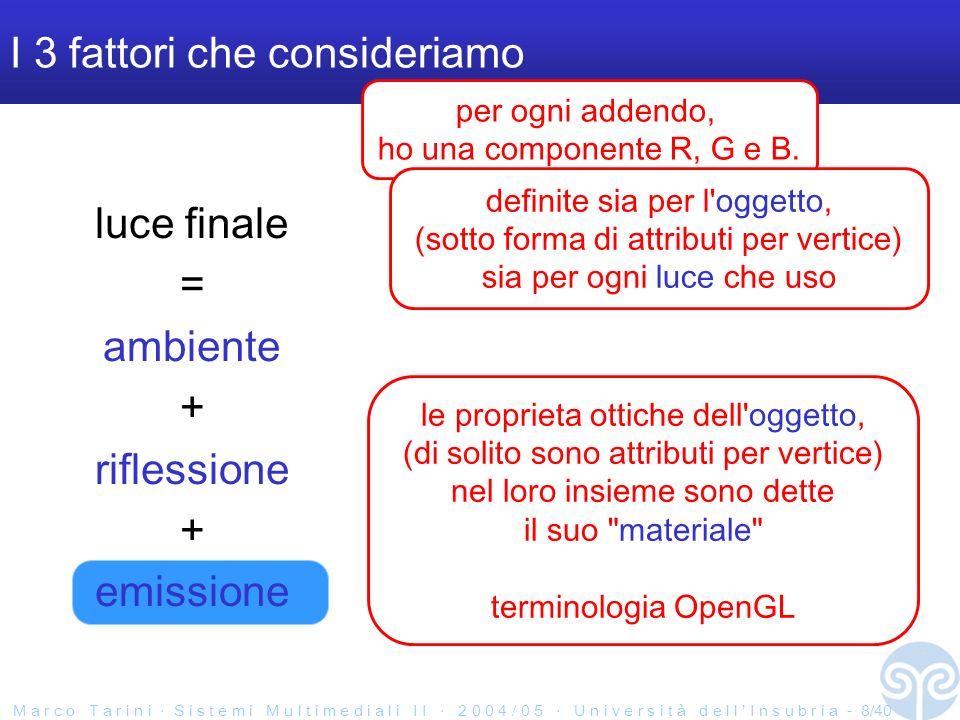 M a r c o T a r i n i S i s t e m i M u l t i m e d i a l i I I 2 0 0 4 / 0 5 U n i v e r s i t à d e l l I n s u b r i a - 39/40 I 4 fattori che consideriamo luce finale = ambiente + riflessione diffusa + riflessione speculare + emissione
