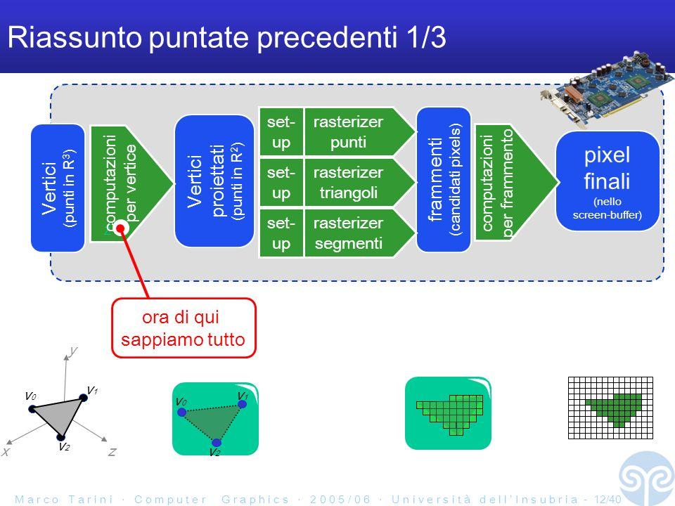 M a r c o T a r i n i C o m p u t e r G r a p h i c s 2 0 0 5 / 0 6 U n i v e r s i t à d e l l I n s u b r i a - 12/40 frammenti (candidati pixels) Riassunto puntate precedenti 1/3 Vertici (punti in R 3 ) pixel finali (nello screen-buffer) Vertici proiettati (punti in R 2 ) Z rasterizer triangoli computazioni per frammento x y z v0v0 v1v1 v2v2 set- up v0v0 v1v1 v2v2 rasterizer segmenti set- up rasterizer punti set- up computazioni per vertice ora di qui sappiamo tutto