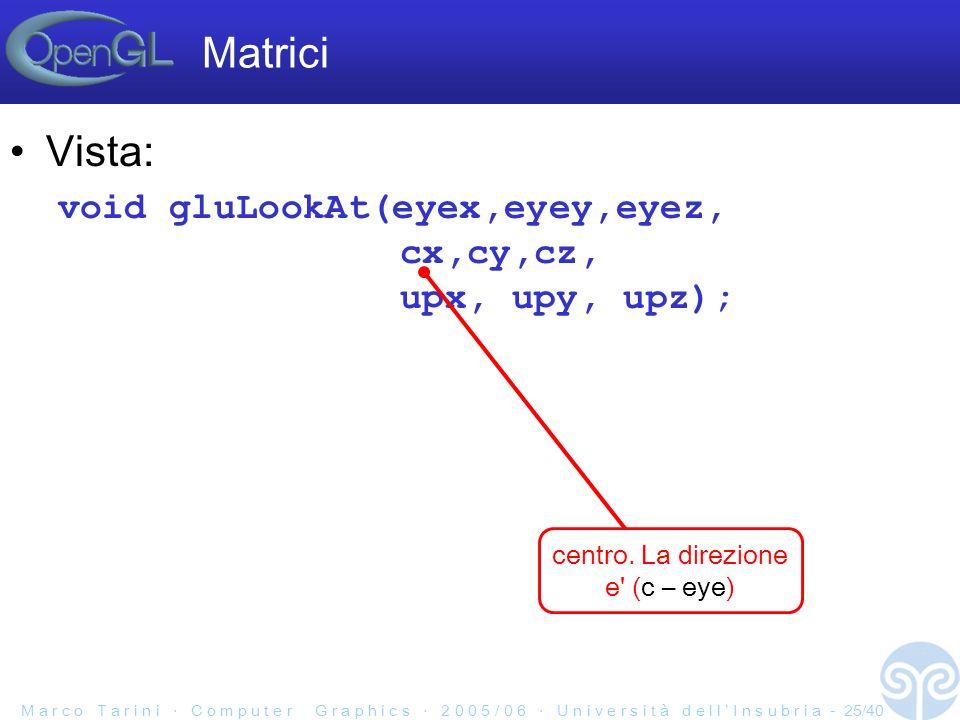 M a r c o T a r i n i C o m p u t e r G r a p h i c s 2 0 0 5 / 0 6 U n i v e r s i t à d e l l I n s u b r i a - 25/40 Matrici Vista: void gluLookAt(eyex,eyey,eyez, cx,cy,cz, upx, upy, upz); centro.