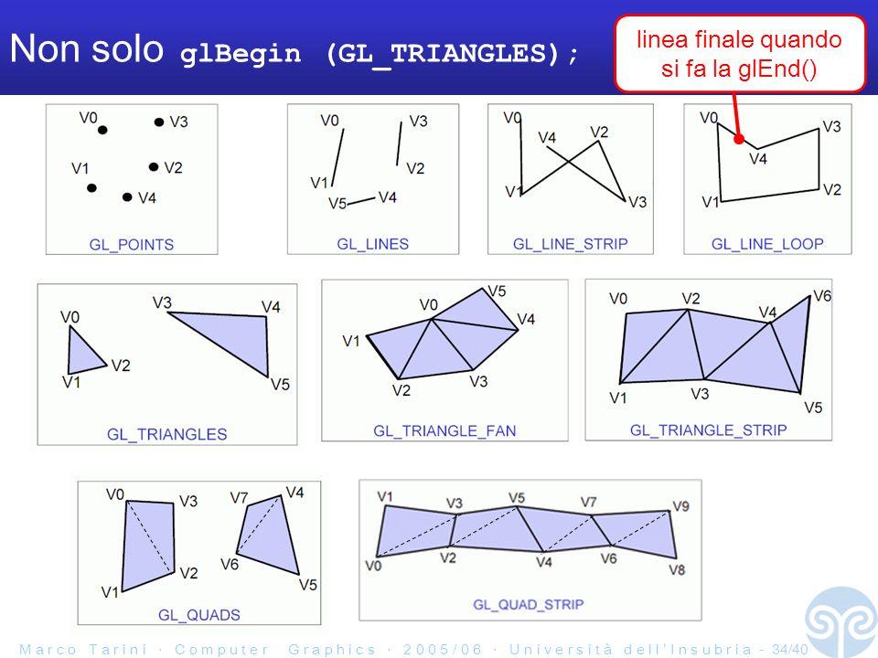 M a r c o T a r i n i C o m p u t e r G r a p h i c s 2 0 0 5 / 0 6 U n i v e r s i t à d e l l I n s u b r i a - 34/40 Non solo glBegin (GL_TRIANGLES); linea finale quando si fa la glEnd()