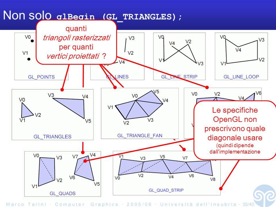 M a r c o T a r i n i C o m p u t e r G r a p h i c s 2 0 0 5 / 0 6 U n i v e r s i t à d e l l I n s u b r i a - 35/40 Non solo glBegin (GL_TRIANGLES); quanti triangoli rasterizzati per quanti vertici proiettati .