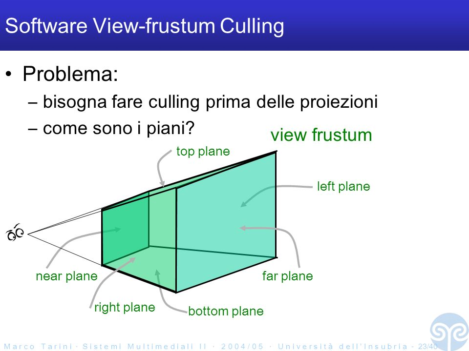 M a r c o T a r i n i S i s t e m i M u l t i m e d i a l i I I 2 0 0 4 / 0 5 U n i v e r s i t à d e l l I n s u b r i a - 23/40 left plane near plane bottom plane Software View-frustum Culling Problema: –bisogna fare culling prima delle proiezioni –come sono i piani.