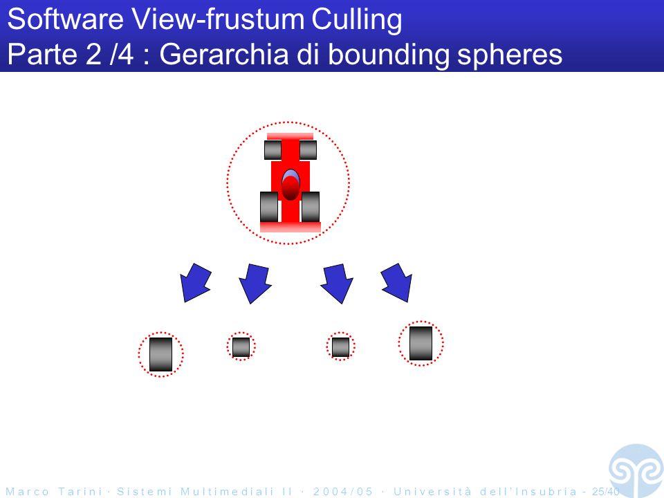 M a r c o T a r i n i S i s t e m i M u l t i m e d i a l i I I 2 0 0 4 / 0 5 U n i v e r s i t à d e l l I n s u b r i a - 25/40 Software View-frustum Culling Parte 2 /4 : Gerarchia di bounding spheres