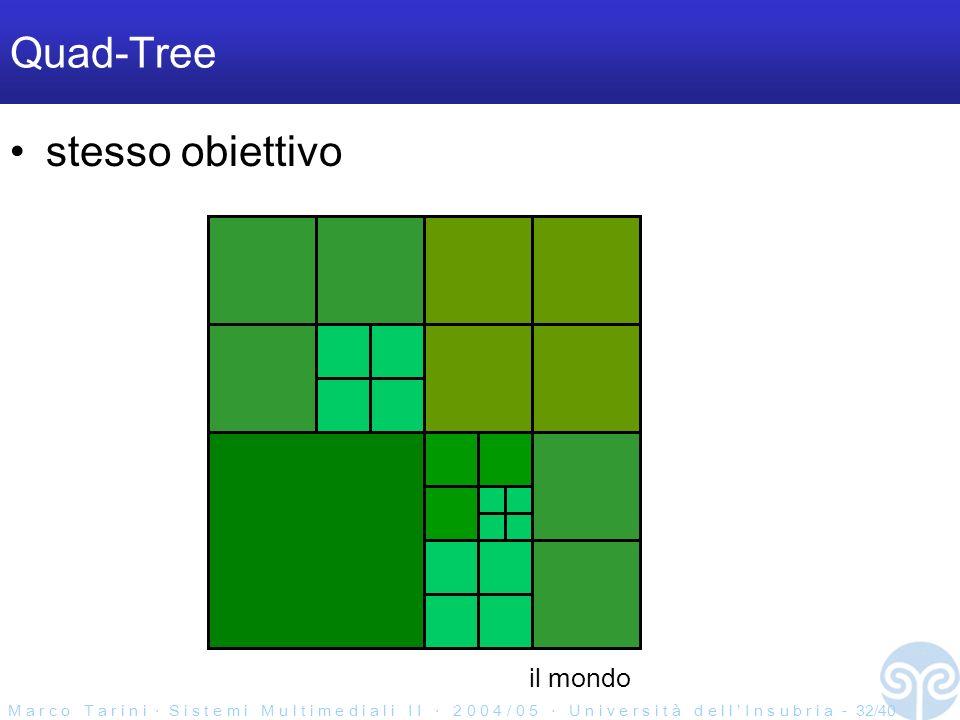M a r c o T a r i n i S i s t e m i M u l t i m e d i a l i I I 2 0 0 4 / 0 5 U n i v e r s i t à d e l l I n s u b r i a - 32/40 Quad-Tree stesso obiettivo il mondo