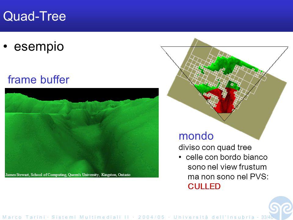 M a r c o T a r i n i S i s t e m i M u l t i m e d i a l i I I 2 0 0 4 / 0 5 U n i v e r s i t à d e l l I n s u b r i a - 33/40 Quad-Tree esempio frame buffer mondo diviso con quad tree celle con bordo bianco sono nel view frustum ma non sono nel PVS: CULLED James Stewart, School of Computing, Queen s University, Kingston, Ontario