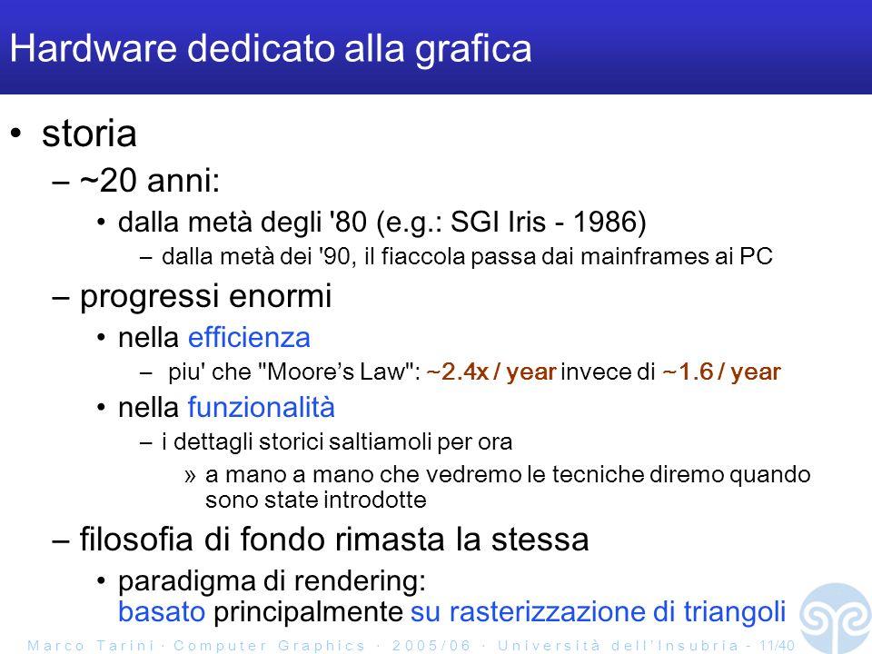 M a r c o T a r i n i C o m p u t e r G r a p h i c s 2 0 0 5 / 0 6 U n i v e r s i t à d e l l I n s u b r i a - 11/40 Hardware dedicato alla grafica storia –~20 anni: dalla metà degli 80 (e.g.: SGI Iris - 1986) –dalla metà dei 90, il fiaccola passa dai mainframes ai PC –progressi enormi nella efficienza – piu che Moores Law : ~2.4x / year invece di ~1.6 / year nella funzionalità –i dettagli storici saltiamoli per ora »a mano a mano che vedremo le tecniche diremo quando sono state introdotte –filosofia di fondo rimasta la stessa paradigma di rendering: basato principalmente su rasterizzazione di triangoli