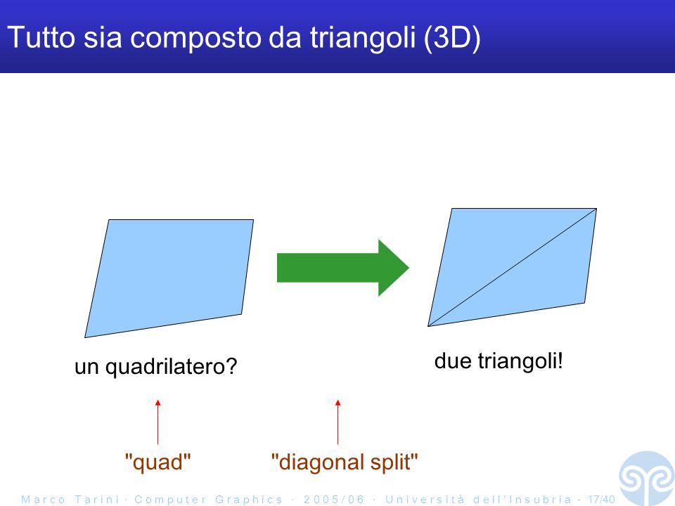 M a r c o T a r i n i C o m p u t e r G r a p h i c s 2 0 0 5 / 0 6 U n i v e r s i t à d e l l I n s u b r i a - 17/40 Tutto sia composto da triangoli (3D) un quadrilatero.