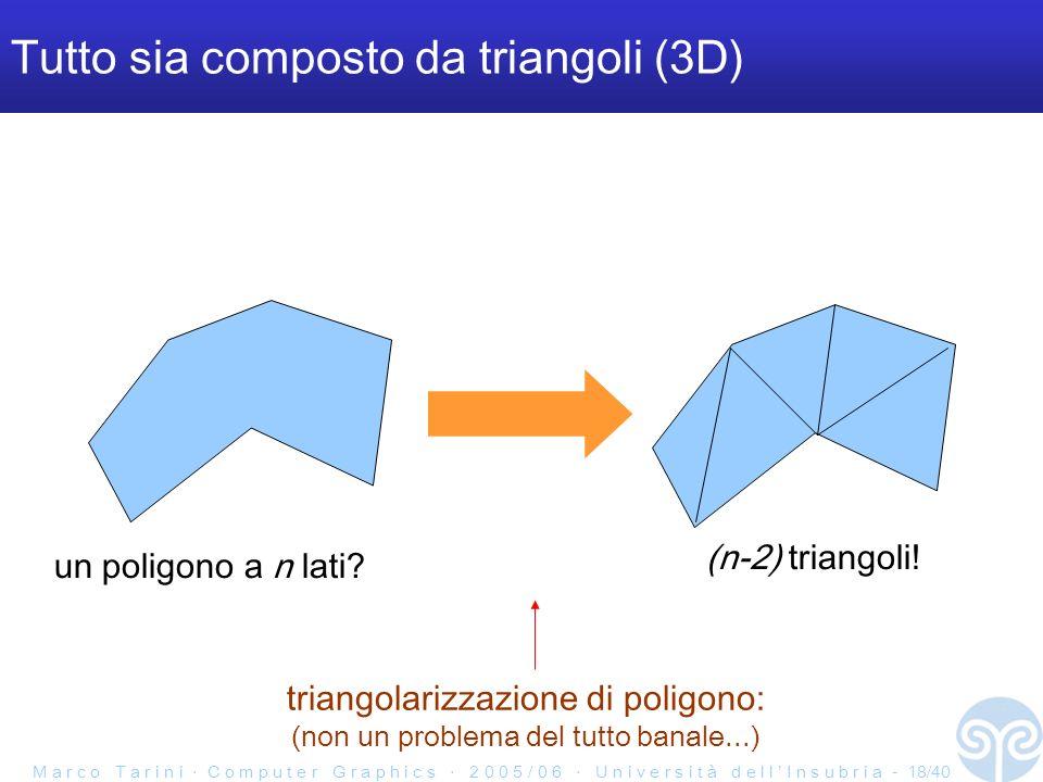 M a r c o T a r i n i C o m p u t e r G r a p h i c s 2 0 0 5 / 0 6 U n i v e r s i t à d e l l I n s u b r i a - 18/40 Tutto sia composto da triangoli (3D) un poligono a n lati.