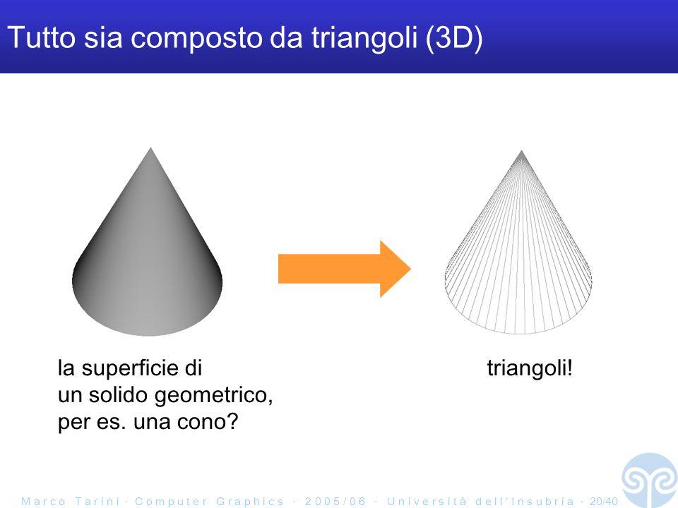 M a r c o T a r i n i C o m p u t e r G r a p h i c s 2 0 0 5 / 0 6 U n i v e r s i t à d e l l I n s u b r i a - 20/40 Tutto sia composto da triangoli (3D) la superficie di un solido geometrico, per es.