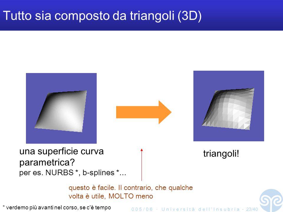 M a r c o T a r i n i C o m p u t e r G r a p h i c s 2 0 0 5 / 0 6 U n i v e r s i t à d e l l I n s u b r i a - 23/40 Tutto sia composto da triangoli (3D) una superficie curva parametrica.
