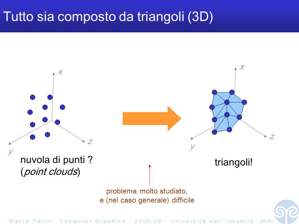 M a r c o T a r i n i C o m p u t e r G r a p h i c s 2 0 0 5 / 0 6 U n i v e r s i t à d e l l I n s u b r i a - 24/40 Tutto sia composto da triangoli (3D) nuvola di punti .