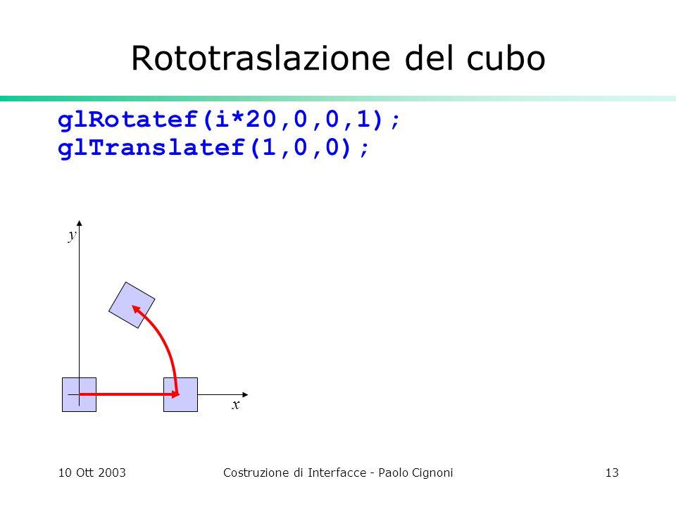 10 Ott 2003Costruzione di Interfacce - Paolo Cignoni13 Rototraslazione del cubo glRotatef(i*20,0,0,1); glTranslatef(1,0,0); x y