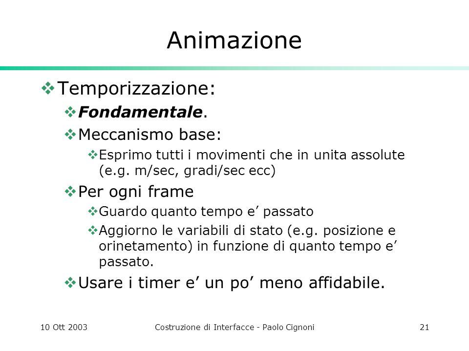 10 Ott 2003Costruzione di Interfacce - Paolo Cignoni21 Animazione Temporizzazione: Fondamentale.