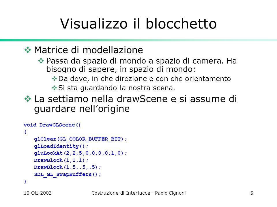 10 Ott 2003Costruzione di Interfacce - Paolo Cignoni9 Visualizzo il blocchetto Matrice di modellazione Passa da spazio di mondo a spazio di camera.
