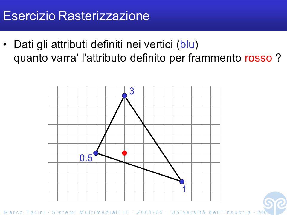 M a r c o T a r i n i S i s t e m i M u l t i m e d i a l i I I 2 0 0 4 / 0 5 U n i v e r s i t à d e l l I n s u b r i a - 2/40 Esercizio Rasterizzazione Dati gli attributi definiti nei vertici (blu) quanto varra l attributo definito per frammento rosso .