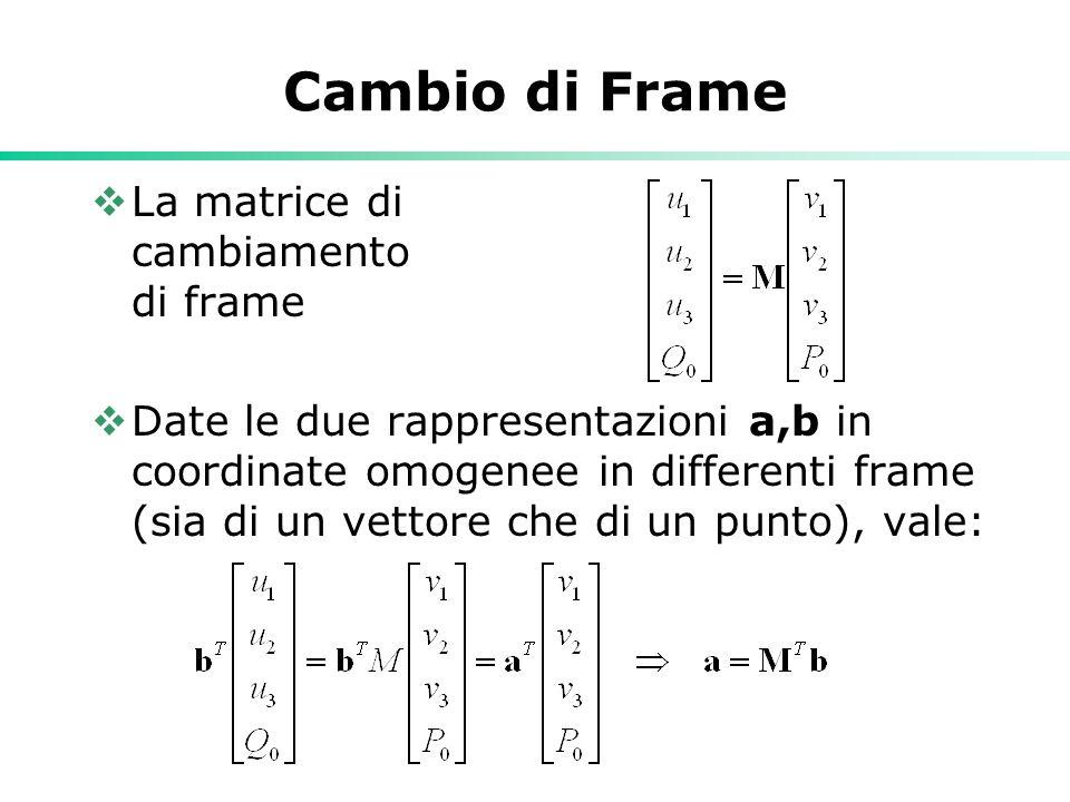 Cambio di Frame La matrice di cambiamento di frame Date le due rappresentazioni a,b in coordinate omogenee in differenti frame (sia di un vettore che