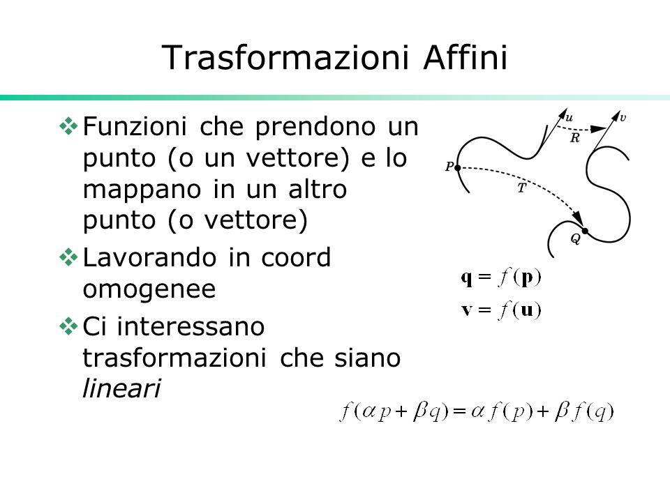 Trasformazioni Affini Funzioni che prendono un punto (o un vettore) e lo mappano in un altro punto (o vettore) Lavorando in coord omogenee Ci interess