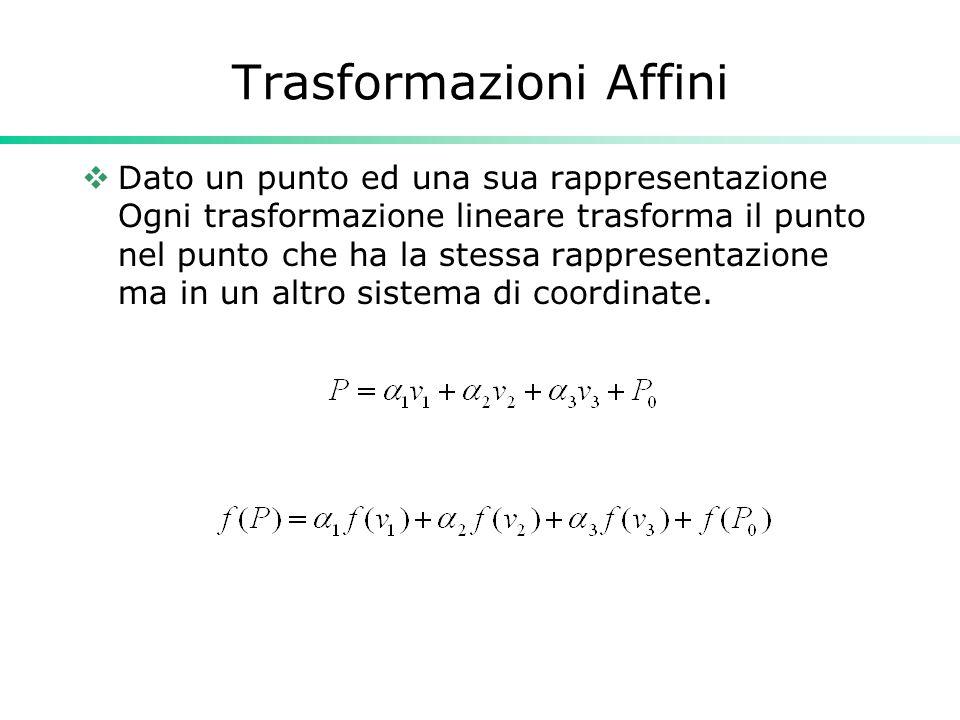 Trasformazioni Affini Dato un punto ed una sua rappresentazione Ogni trasformazione lineare trasforma il punto nel punto che ha la stessa rappresentaz