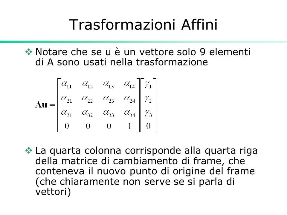Trasformazioni Affini Notare che se u è un vettore solo 9 elementi di A sono usati nella trasformazione La quarta colonna corrisponde alla quarta riga