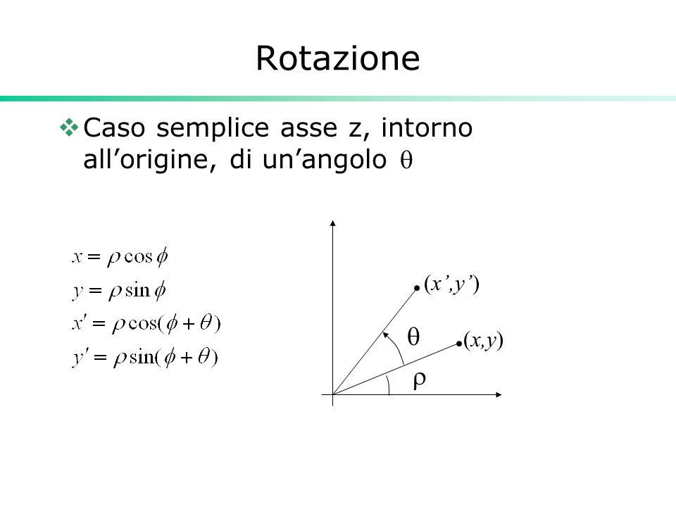 Rotazione Caso semplice asse z, intorno allorigine, di unangolo (x,y)