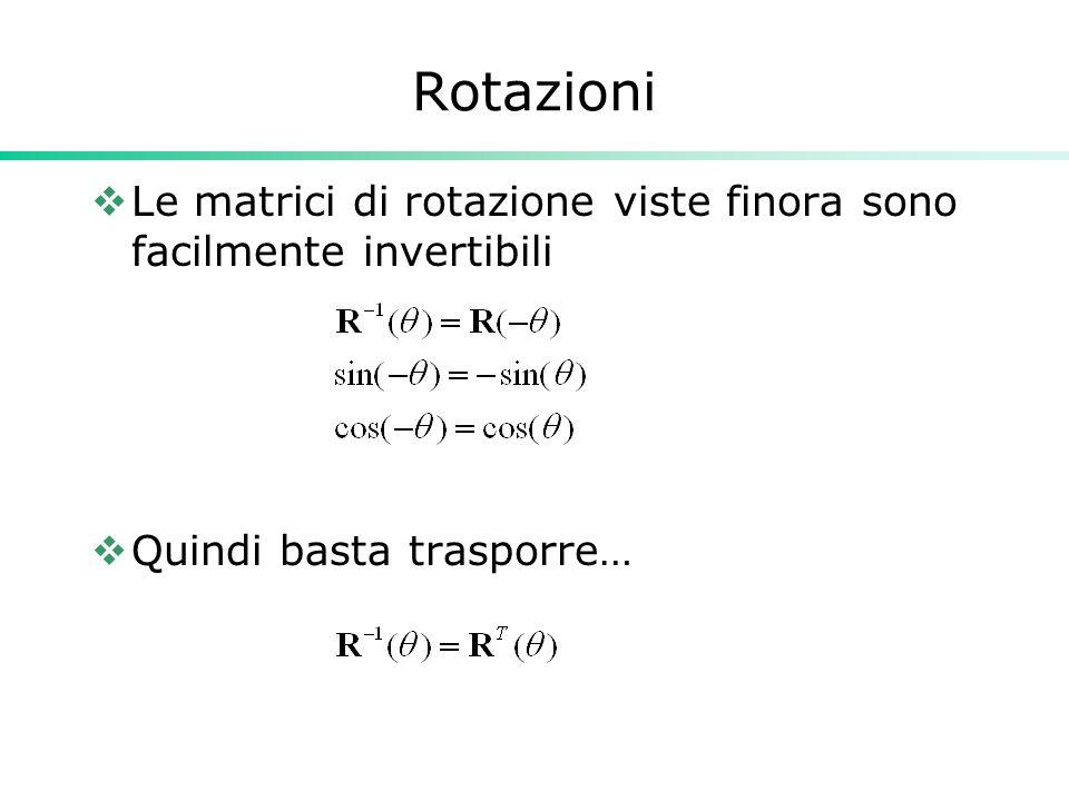 Le matrici di rotazione viste finora sono facilmente invertibili Quindi basta trasporre…