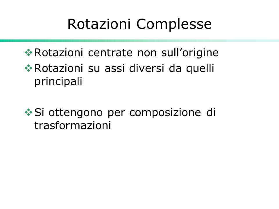 Rotazioni Complesse Rotazioni centrate non sullorigine Rotazioni su assi diversi da quelli principali Si ottengono per composizione di trasformazioni