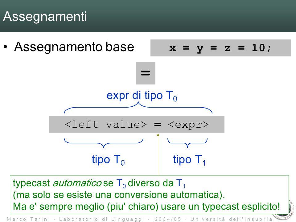 M a r c o T a r i n i L a b o r a t o r i o d i L i n g u a g g i 2 0 0 4 / 0 5 U n i v e r s i t à d e l l I n s u b r i a Assegnamenti Assegnamento base = = tipo T 0 tipo T 1 expr di tipo T 0 typecast automatico se T 0 diverso da T 1 (ma solo se esiste una conversione automatica).