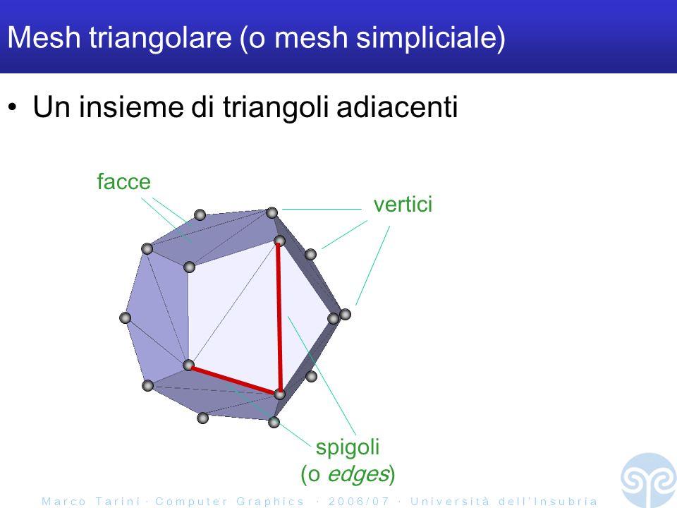 M a r c o T a r i n i C o m p u t e r G r a p h i c s 2 0 0 6 / 0 7 U n i v e r s i t à d e l l I n s u b r i a Mesh triangolare (o mesh simpliciale) Un insieme di triangoli adiacenti facce vertici spigoli (o edges)