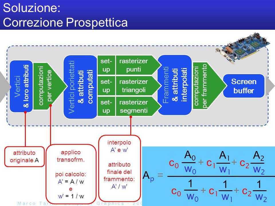 M a r c o T a r i n i C o m p u t e r G r a p h i c s 2 0 0 6 / 0 7 U n i v e r s i t à d e l l I n s u b r i a Soluzione: Correzione Prospettica Frammenti & attributi interpolati Vertici & loro attributi Screen buffer Vertici poriettati & attributi computati rasterizer triangoli set- up rasterizer segmenti set- up rasterizer punti set- up computazioni per vertice computazioni per frammento attributo originale A applico transofrm.