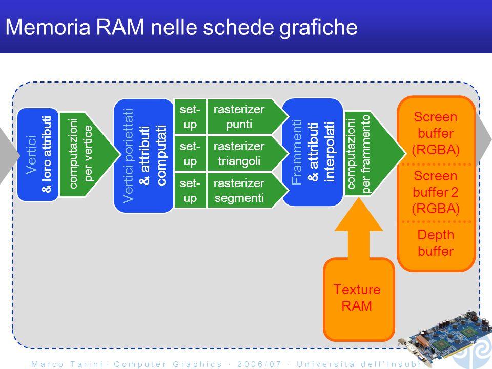 M a r c o T a r i n i C o m p u t e r G r a p h i c s 2 0 0 6 / 0 7 U n i v e r s i t à d e l l I n s u b r i a Memoria RAM nelle schede grafiche Frammenti & attributi interpolati Vertici & loro attributi Screen buffer (RGBA) Screen buffer 2 (RGBA) Depth buffer Vertici poriettati & attributi computati rasterizer triangoli set- up rasterizer segmenti set- up rasterizer punti set- up computazioni per vertice Texture RAM computazioni per frammento