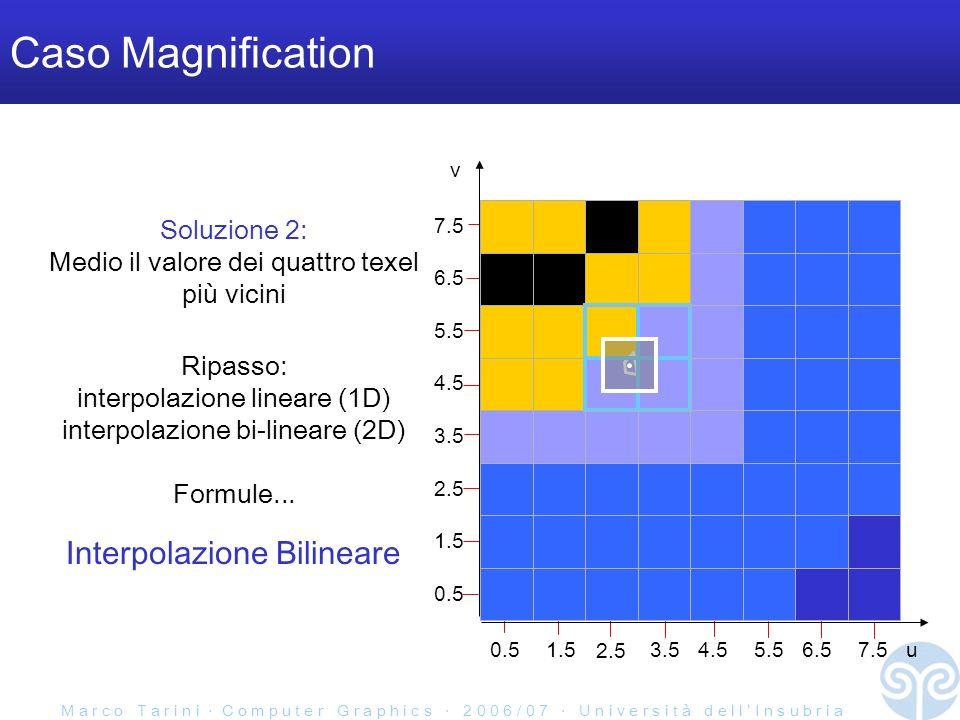M a r c o T a r i n i C o m p u t e r G r a p h i c s 2 0 0 6 / 0 7 U n i v e r s i t à d e l l I n s u b r i a 0.51.5 2.5 3.54.55.56.5 0.5 1.5 2.5 3.5 4.5 5.5 6.5 7.5 Caso Magnification u v Soluzione 2: Medio il valore dei quattro texel più vicini Interpolazione Bilineare 7.5 Ripasso: interpolazione lineare (1D) interpolazione bi-lineare (2D) Formule...
