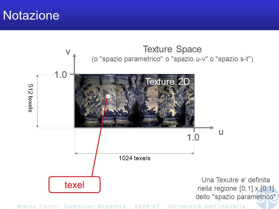 M a r c o T a r i n i C o m p u t e r G r a p h i c s 2 0 0 6 / 0 7 U n i v e r s i t à d e l l I n s u b r i a Notazione Texture 2D u v texel Texture Space (o spazio parametrico o spazio u-v o spazio s-t ) Una Texutre e definita nella regione [0,1] x [0,1] dello spazio parametrico 512 texels 1024 texels 1.0