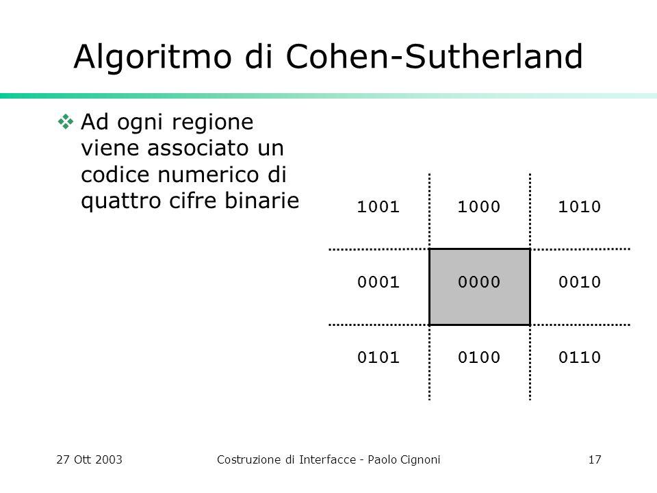 27 Ott 2003Costruzione di Interfacce - Paolo Cignoni17 Algoritmo di Cohen-Sutherland Ad ogni regione viene associato un codice numerico di quattro cifre binarie 1010 0010 011001000101 0001 10011000 0000