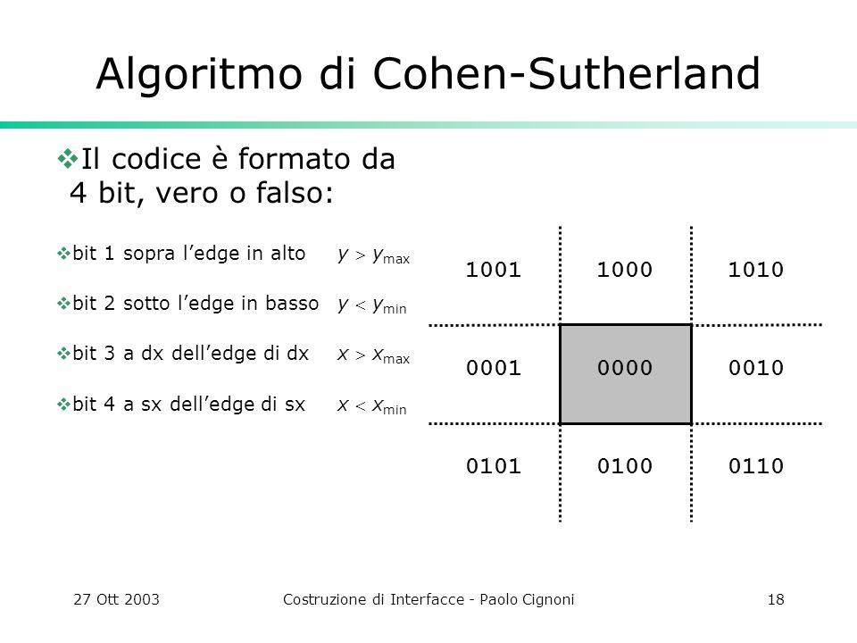 27 Ott 2003Costruzione di Interfacce - Paolo Cignoni18 Algoritmo di Cohen-Sutherland Il codice è formato da 4 bit, vero o falso: bit 1sopra ledge in altoy y max bit 2sotto ledge in bassoy y min bit 3a dx delledge di dxx x max bit 4a sx delledge di sxx x min 1010 0010 011001000101 0001 10011000 0000