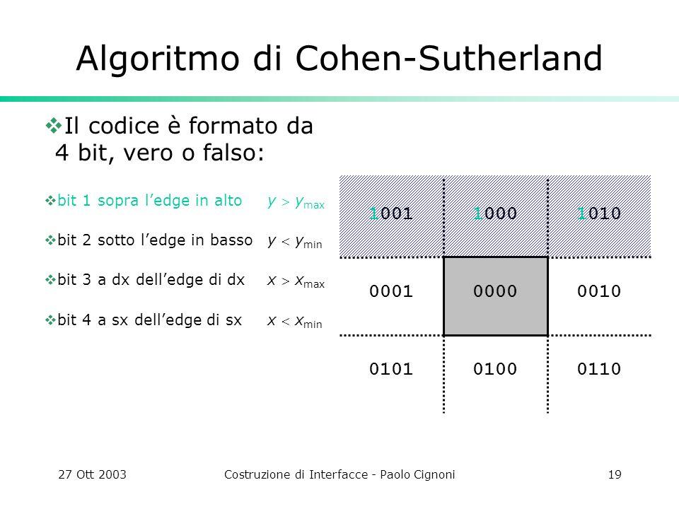 27 Ott 2003Costruzione di Interfacce - Paolo Cignoni19 Algoritmo di Cohen-Sutherland Il codice è formato da 4 bit, vero o falso: bit 1sopra ledge in a