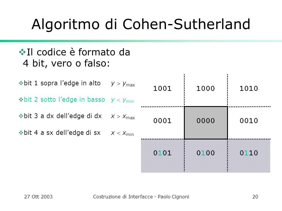 27 Ott 2003Costruzione di Interfacce - Paolo Cignoni20 Algoritmo di Cohen-Sutherland Il codice è formato da 4 bit, vero o falso: bit 1sopra ledge in altoy y max bit 2sotto ledge in bassoy y min bit 3a dx delledge di dxx x max bit 4a sx delledge di sxx x min 1010 0010 011001000101 0001 10011000 0000
