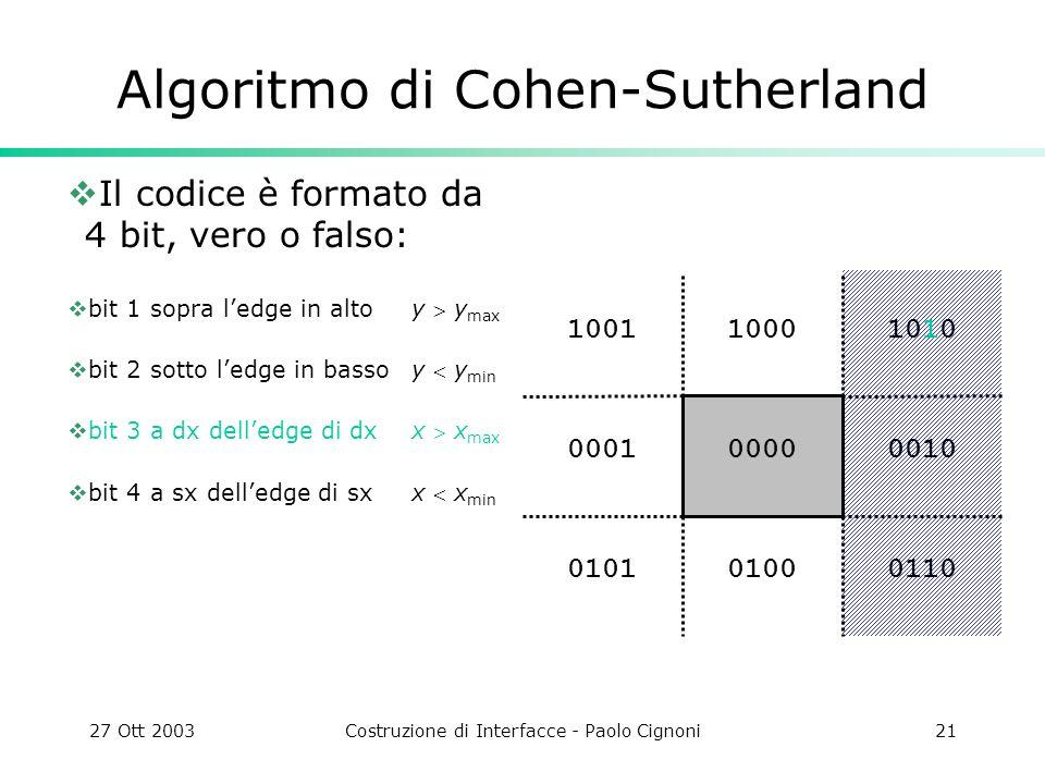 27 Ott 2003Costruzione di Interfacce - Paolo Cignoni21 Algoritmo di Cohen-Sutherland Il codice è formato da 4 bit, vero o falso: bit 1sopra ledge in altoy y max bit 2sotto ledge in bassoy y min bit 3a dx delledge di dxx x max bit 4a sx delledge di sxx x min 1010 0010 011001000101 0001 10011000 0000