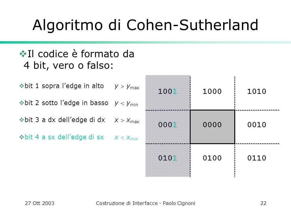 27 Ott 2003Costruzione di Interfacce - Paolo Cignoni22 Algoritmo di Cohen-Sutherland Il codice è formato da 4 bit, vero o falso: bit 1sopra ledge in altoy y max bit 2sotto ledge in bassoy y min bit 3a dx delledge di dxx x max bit 4a sx delledge di sxx x min 1010 0010 011001000101 0001 10011000 0000