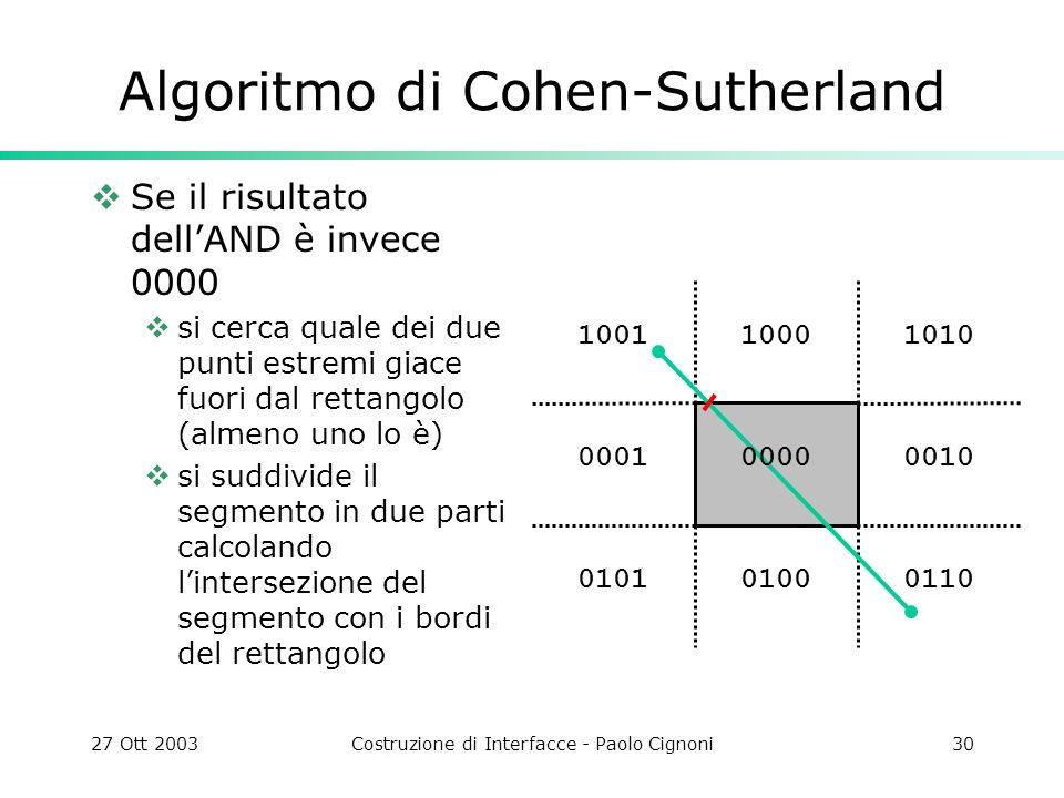 27 Ott 2003Costruzione di Interfacce - Paolo Cignoni30 1010 0010 011001000101 0001 10011000 Algoritmo di Cohen-Sutherland Se il risultato dellAND è invece 0000 si cerca quale dei due punti estremi giace fuori dal rettangolo (almeno uno lo è) si suddivide il segmento in due parti calcolando lintersezione del segmento con i bordi del rettangolo 0000