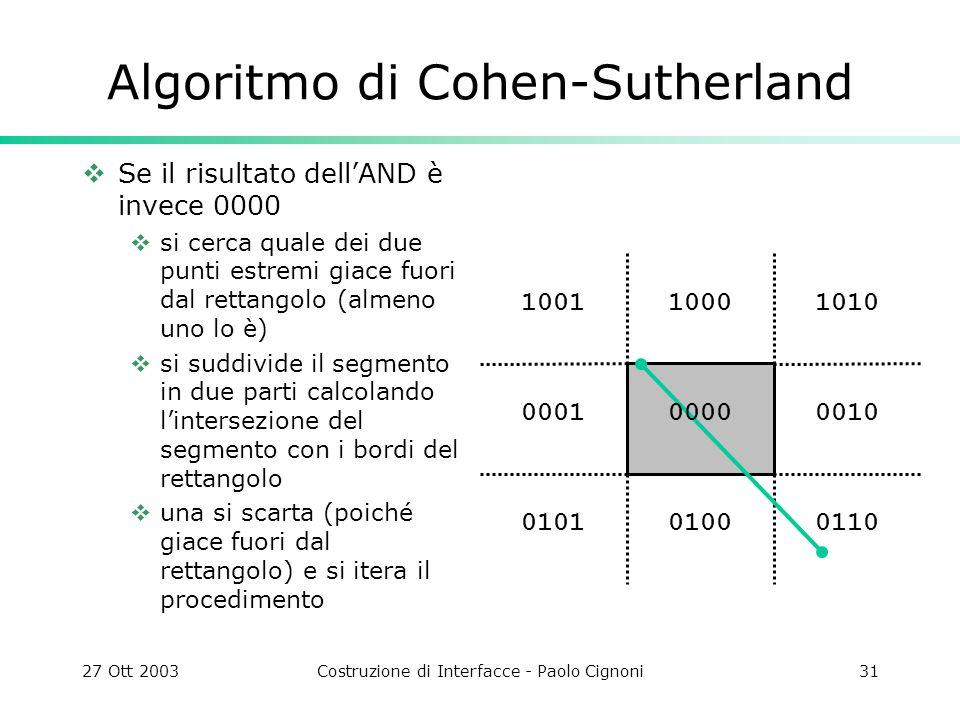 27 Ott 2003Costruzione di Interfacce - Paolo Cignoni31 1010 0010 011001000101 0001 10011000 Algoritmo di Cohen-Sutherland Se il risultato dellAND è invece 0000 si cerca quale dei due punti estremi giace fuori dal rettangolo (almeno uno lo è) si suddivide il segmento in due parti calcolando lintersezione del segmento con i bordi del rettangolo una si scarta (poiché giace fuori dal rettangolo) e si itera il procedimento 0000