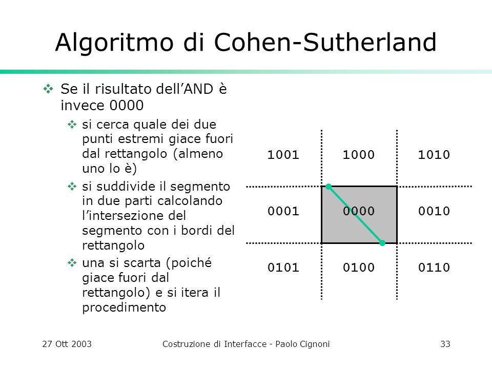 27 Ott 2003Costruzione di Interfacce - Paolo Cignoni33 1010 0010 011001000101 0001 10011000 Algoritmo di Cohen-Sutherland Se il risultato dellAND è invece 0000 si cerca quale dei due punti estremi giace fuori dal rettangolo (almeno uno lo è) si suddivide il segmento in due parti calcolando lintersezione del segmento con i bordi del rettangolo una si scarta (poiché giace fuori dal rettangolo) e si itera il procedimento 0000