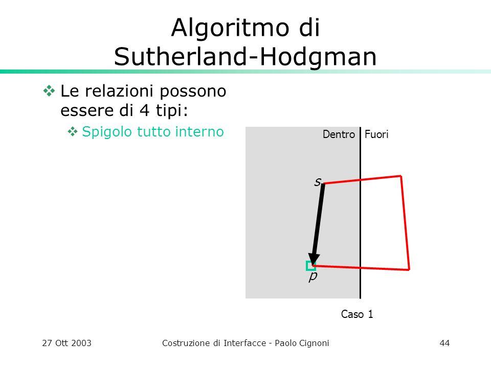 27 Ott 2003Costruzione di Interfacce - Paolo Cignoni44 Algoritmo di Sutherland-Hodgman Le relazioni possono essere di 4 tipi: Spigolo tutto interno Caso 1 p s DentroFuori