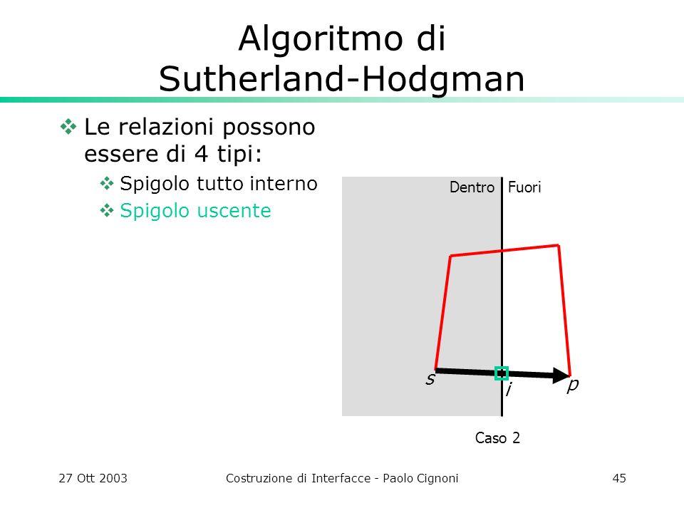 27 Ott 2003Costruzione di Interfacce - Paolo Cignoni45 Algoritmo di Sutherland-Hodgman Le relazioni possono essere di 4 tipi: Spigolo tutto interno Spigolo uscente Caso 2 p s DentroFuori i