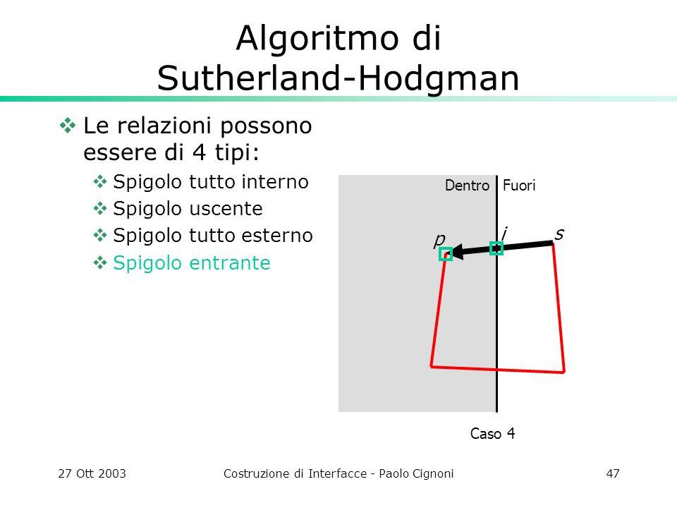 27 Ott 2003Costruzione di Interfacce - Paolo Cignoni47 Algoritmo di Sutherland-Hodgman Le relazioni possono essere di 4 tipi: Spigolo tutto interno Spigolo uscente Spigolo tutto esterno Spigolo entrante Caso 4 p s DentroFuori i