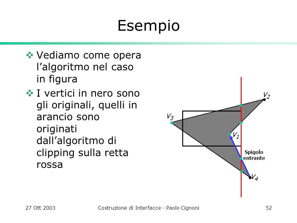 27 Ott 2003Costruzione di Interfacce - Paolo Cignoni52 Esempio Vediamo come opera lalgoritmo nel caso in figura I vertici in nero sono gli originali, quelli in arancio sono originati dallalgoritmo di clipping sulla retta rossa v2v2 Spigolo entrante v4v4 v3v3 v1v1