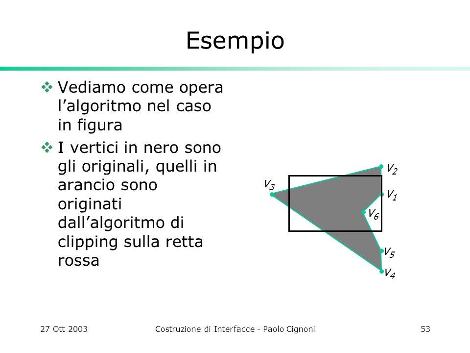 27 Ott 2003Costruzione di Interfacce - Paolo Cignoni53 Esempio Vediamo come opera lalgoritmo nel caso in figura I vertici in nero sono gli originali, quelli in arancio sono originati dallalgoritmo di clipping sulla retta rossa v5v5 v3v3 v4v4 v6v6 v1v1 v2v2
