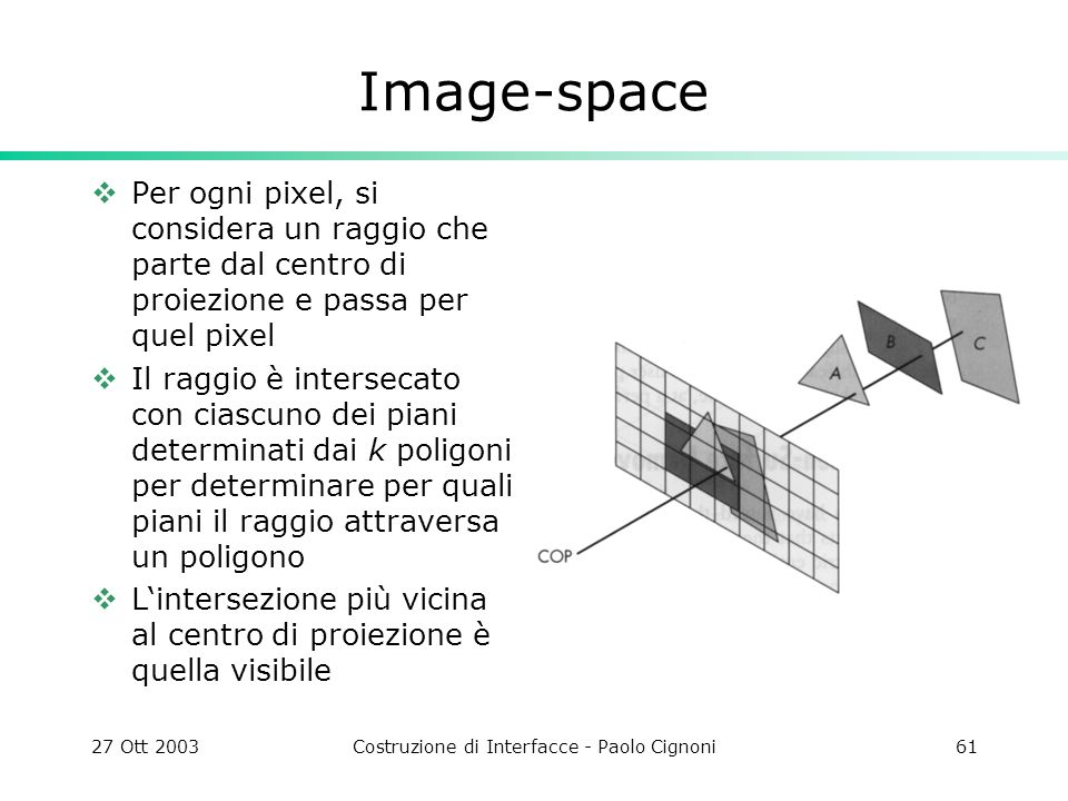 27 Ott 2003Costruzione di Interfacce - Paolo Cignoni61 Image-space Per ogni pixel, si considera un raggio che parte dal centro di proiezione e passa per quel pixel Il raggio è intersecato con ciascuno dei piani determinati dai k poligoni per determinare per quali piani il raggio attraversa un poligono Lintersezione più vicina al centro di proiezione è quella visibile