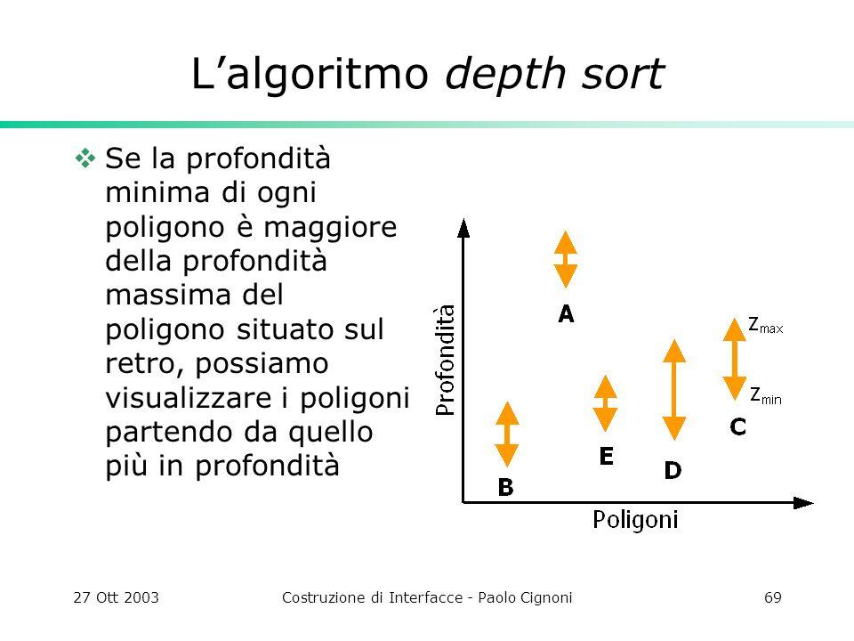 27 Ott 2003Costruzione di Interfacce - Paolo Cignoni69 Lalgoritmo depth sort Se la profondità minima di ogni poligono è maggiore della profondità mass
