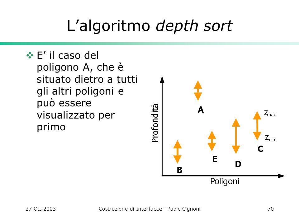 27 Ott 2003Costruzione di Interfacce - Paolo Cignoni70 Lalgoritmo depth sort E il caso del poligono A, che è situato dietro a tutti gli altri poligoni e può essere visualizzato per primo Profondità z min Poligoni B z max A E D C